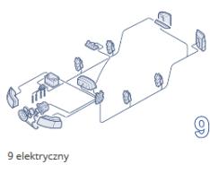 9 układ elektryczny